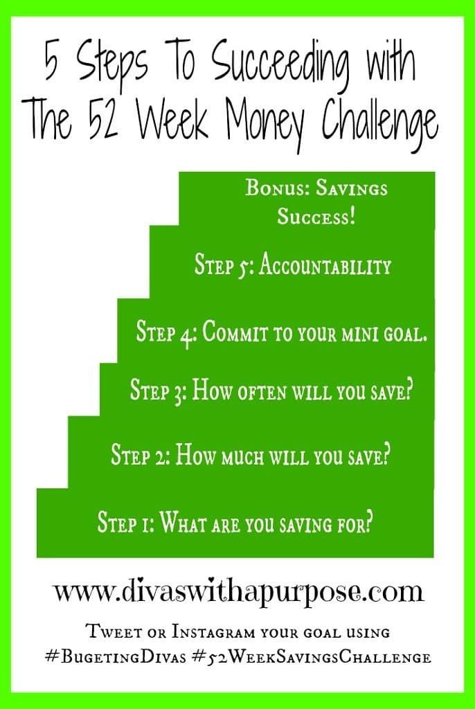 5 steps to succeeding with 52 week money challenge #BudgetingDivas #52WeekSavingsChallenge