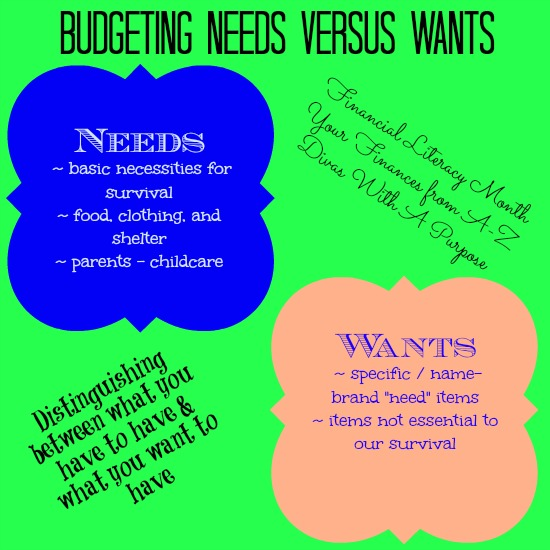 Budgeting Needs Versus Wants: Separating what you have to have with what you would like to have