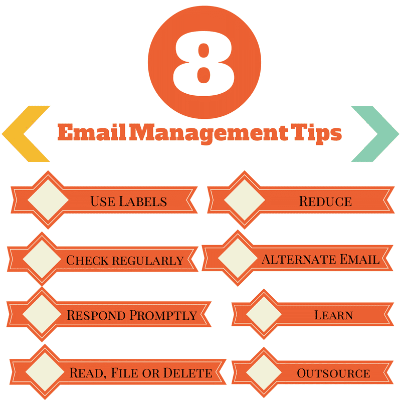 8 Email Management Tips