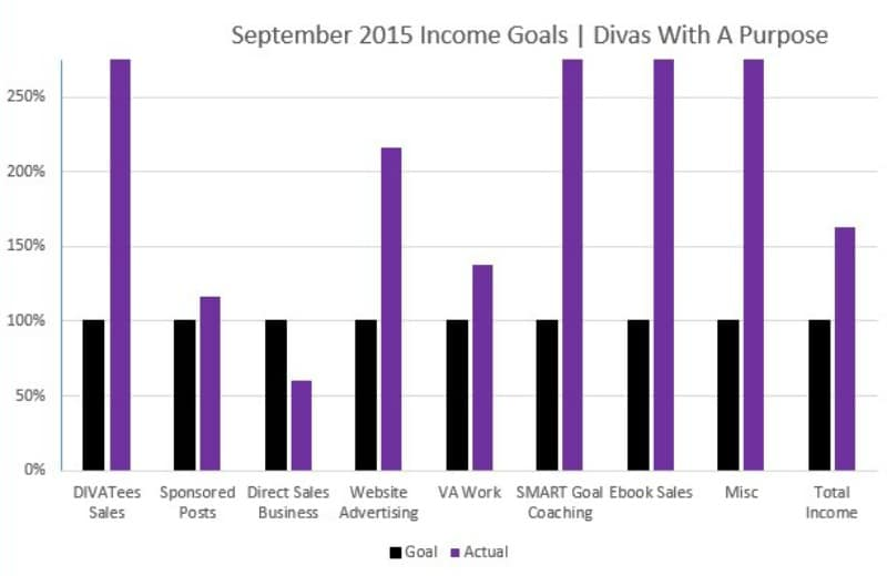 September 2016 Income Goals