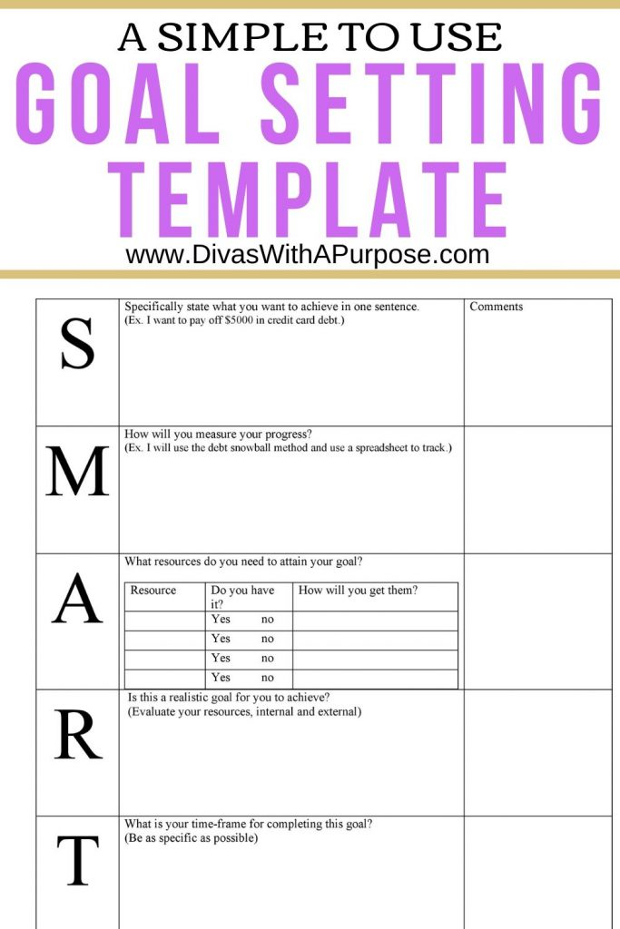 A simple to use goal setting template: Having a simple setting goals template can ease a lot of the mind clutter that comes with outlining what you want and need to accomplish. #goalsetting #goals