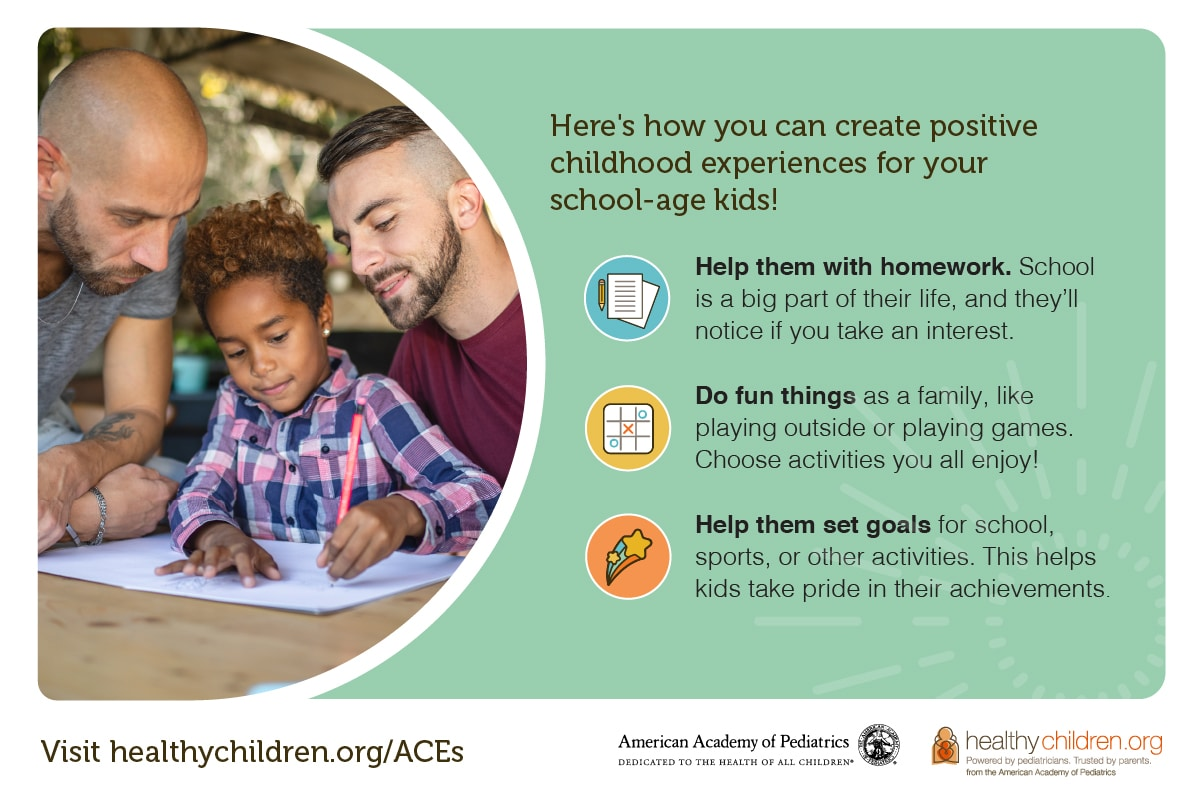 Create positive childhood experiences for school aged children | #ad #preventACEs #findyour3